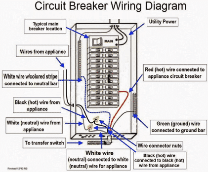 Circuit Breakers: An Intro